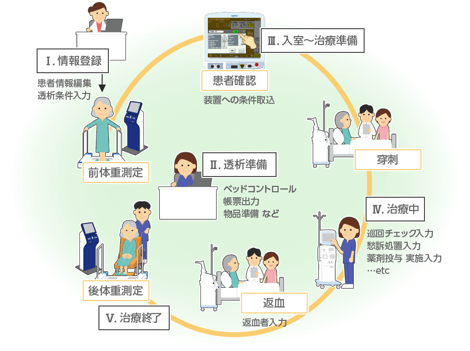 フューチャーネット・ウェブシステム